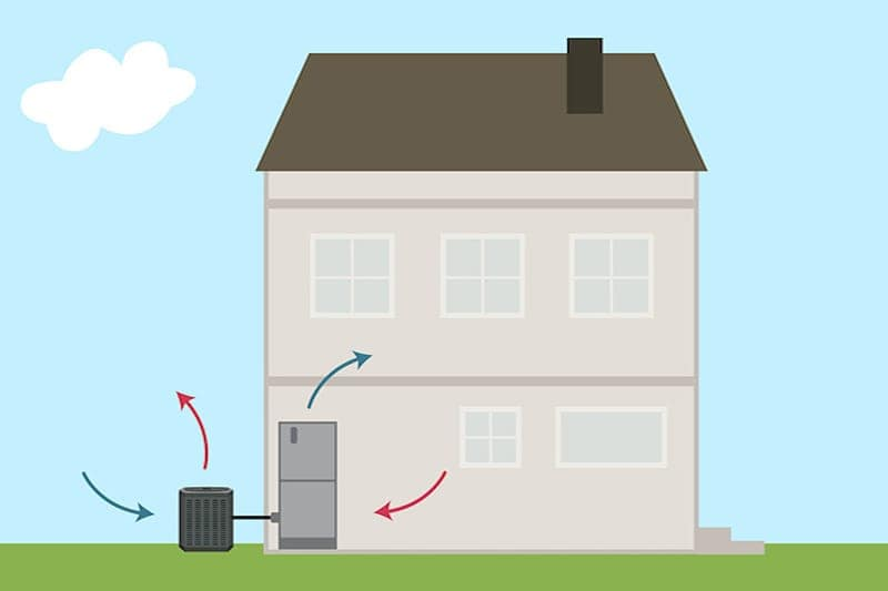 video - what is a heat pump?